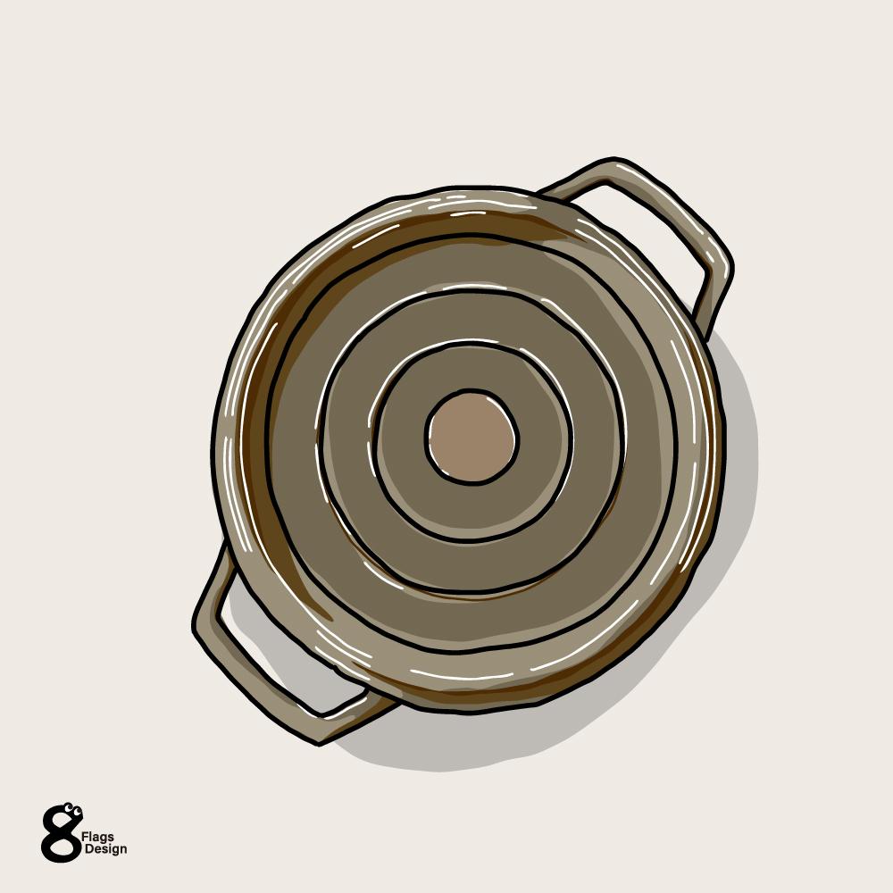 鍋(上から)のキャッチ画像