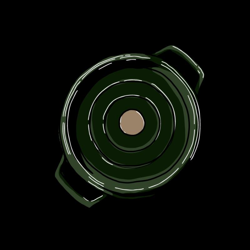 鍋(上から)黒